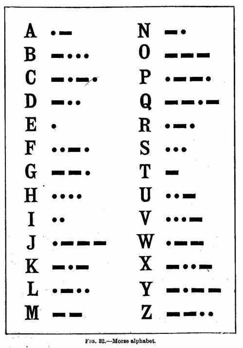 Morse Code  Piano Notebook